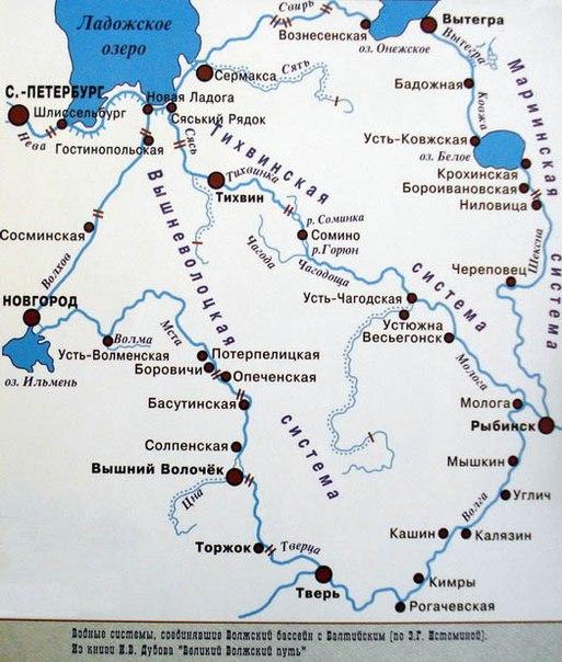 водные системы между Волгой и Балтикой